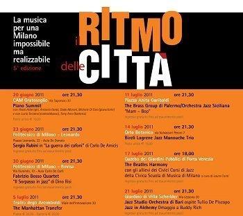 Milano: Il Ritmo delle Città