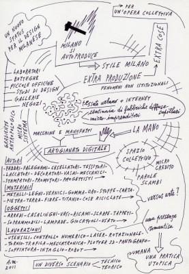 diagrammami1 277x400 MILANO SI AUTOPRODUCE   in mostra alla Fabbrica del Vapore le extra cose