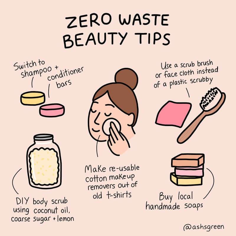 zerowaste beautytips 2 1 CONSIGLI BEAUTY ZERO WASTE